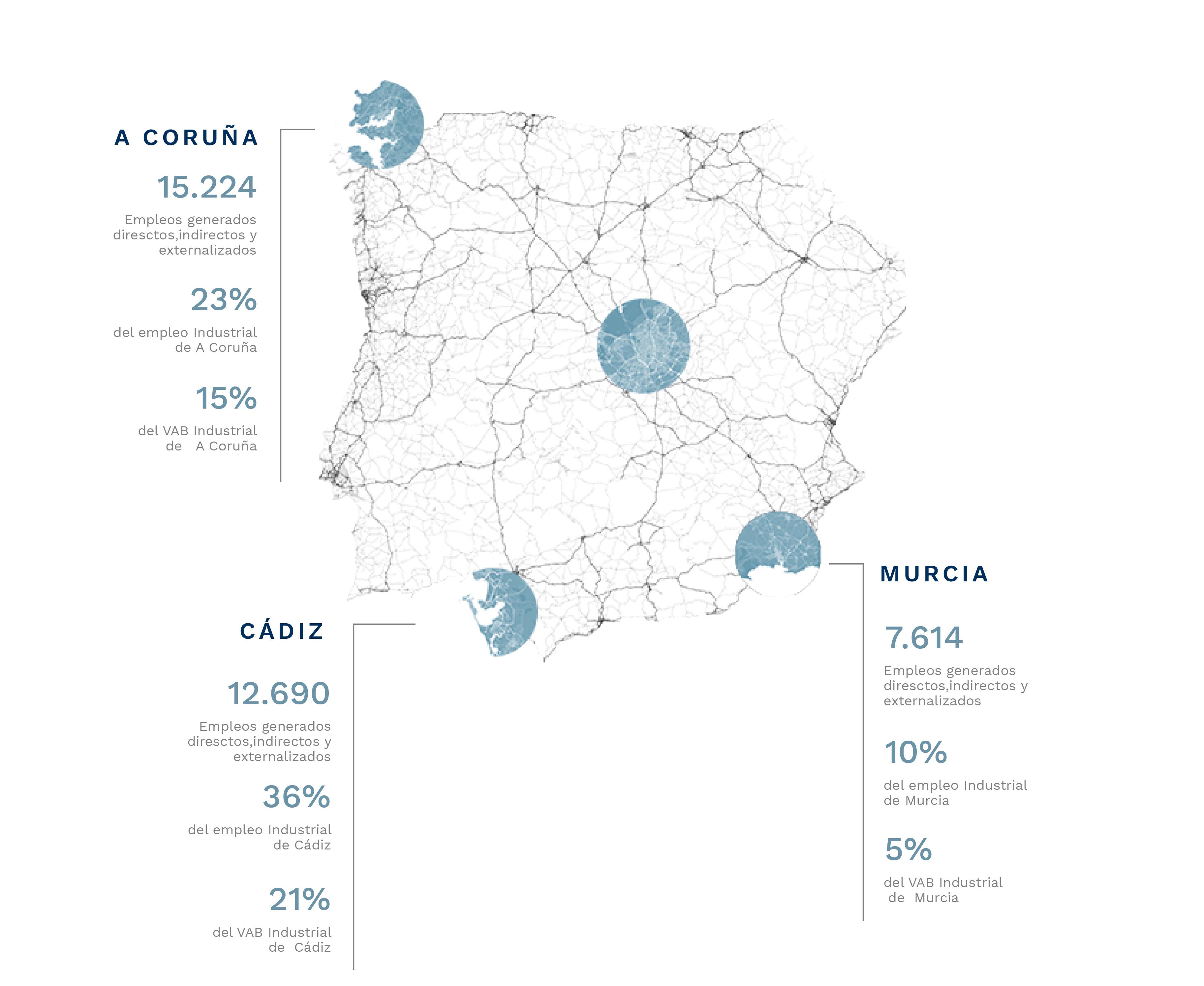 Empleo que Navantia genera en España
