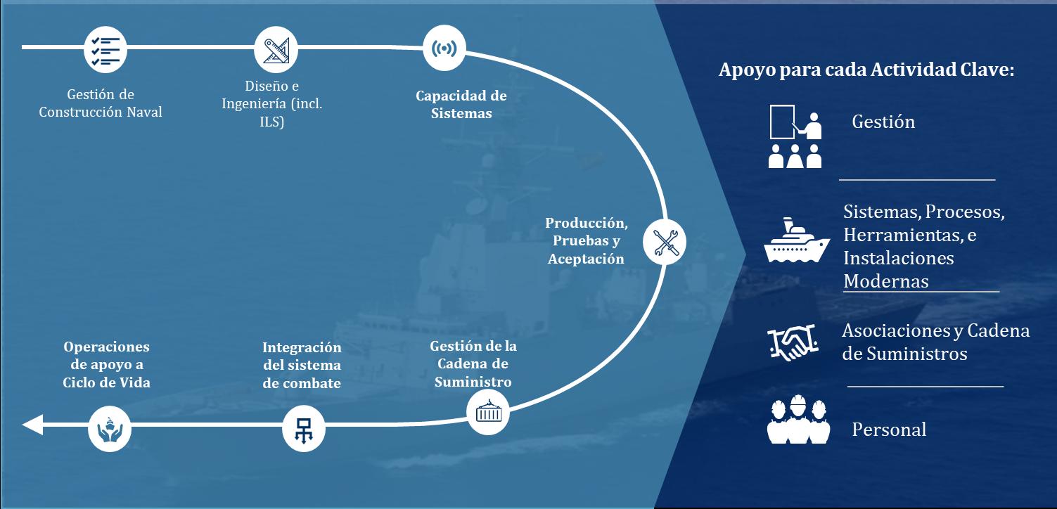 TOT-submarinos-Navantia