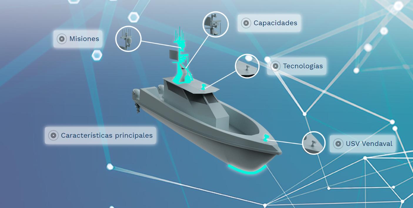 USV Viento, vehículo no tripulado de Navantia